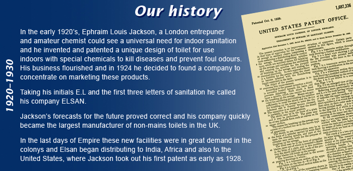Patent (Our History )
